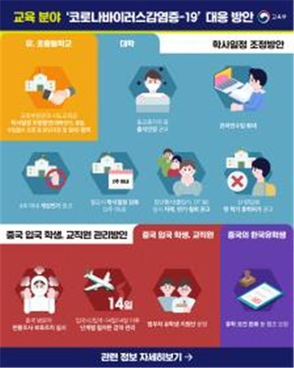 코로나감염증대응방안
